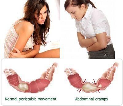 dolore mestruale